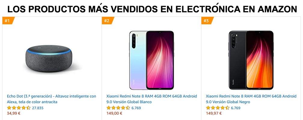 Conoce los productos más vendidos en electrónica en Amazon