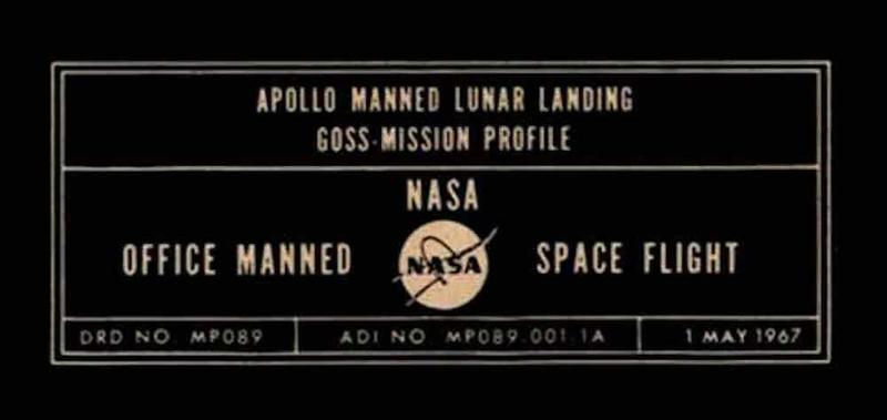 Apollo Manned Lunar Landing GOSS Mission Profile